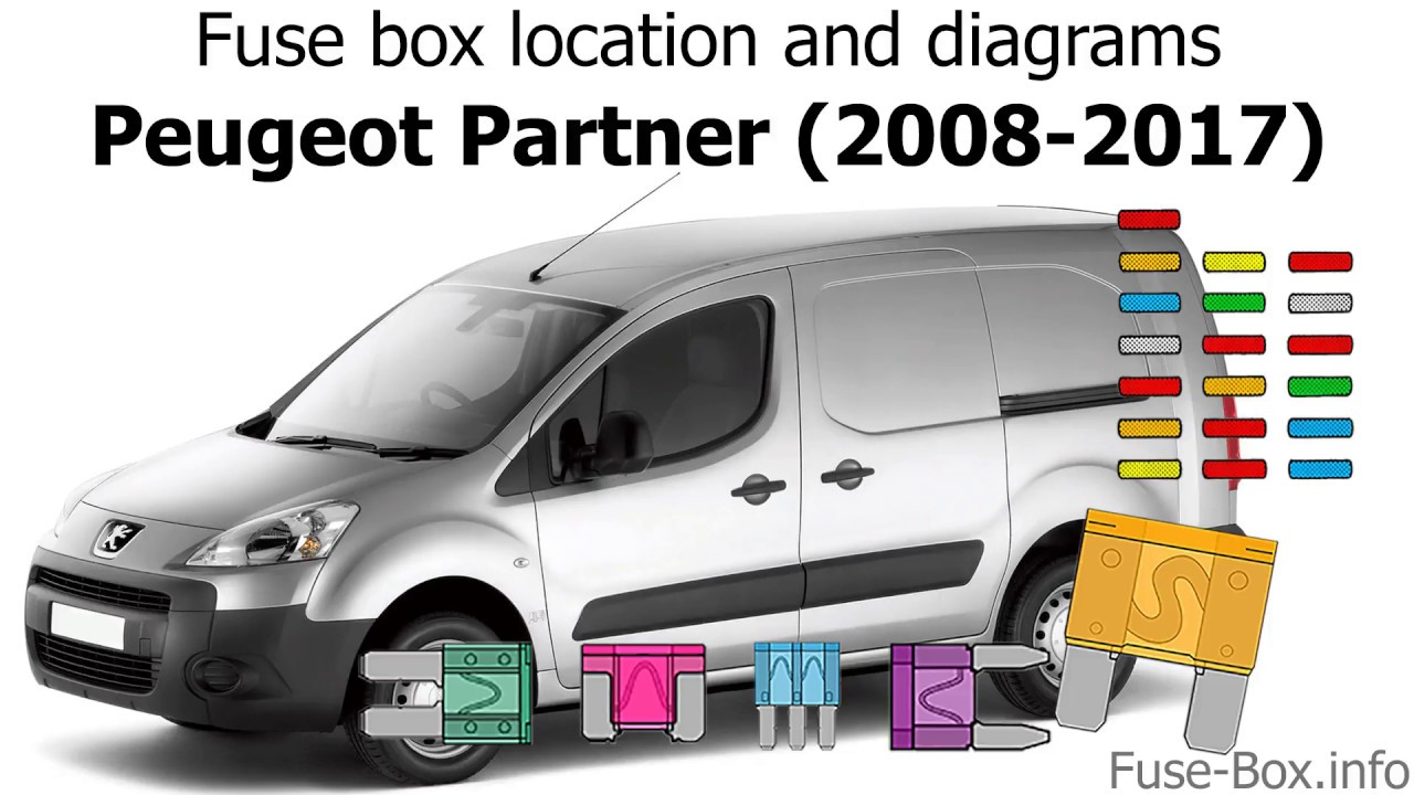 fuse box location and diagrams peugeot partner 2008 2017  [ 1280 x 720 Pixel ]