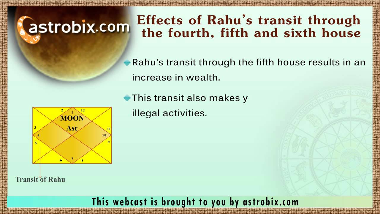 The transit of Rahu and your Kundali