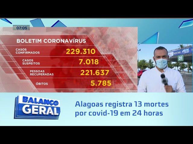 Dados da pandemia: Alagoas registra 13 mortes em 24 horas