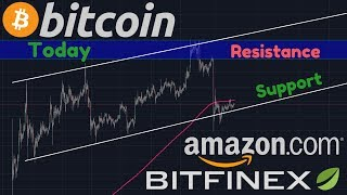 Bitcoin BIG CORRECTION?! | Bitfinex Letter To Users! | Stock BUYBACKS At Record Levels