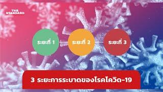 3 ระยะการระบาดของโรคโควิด 19