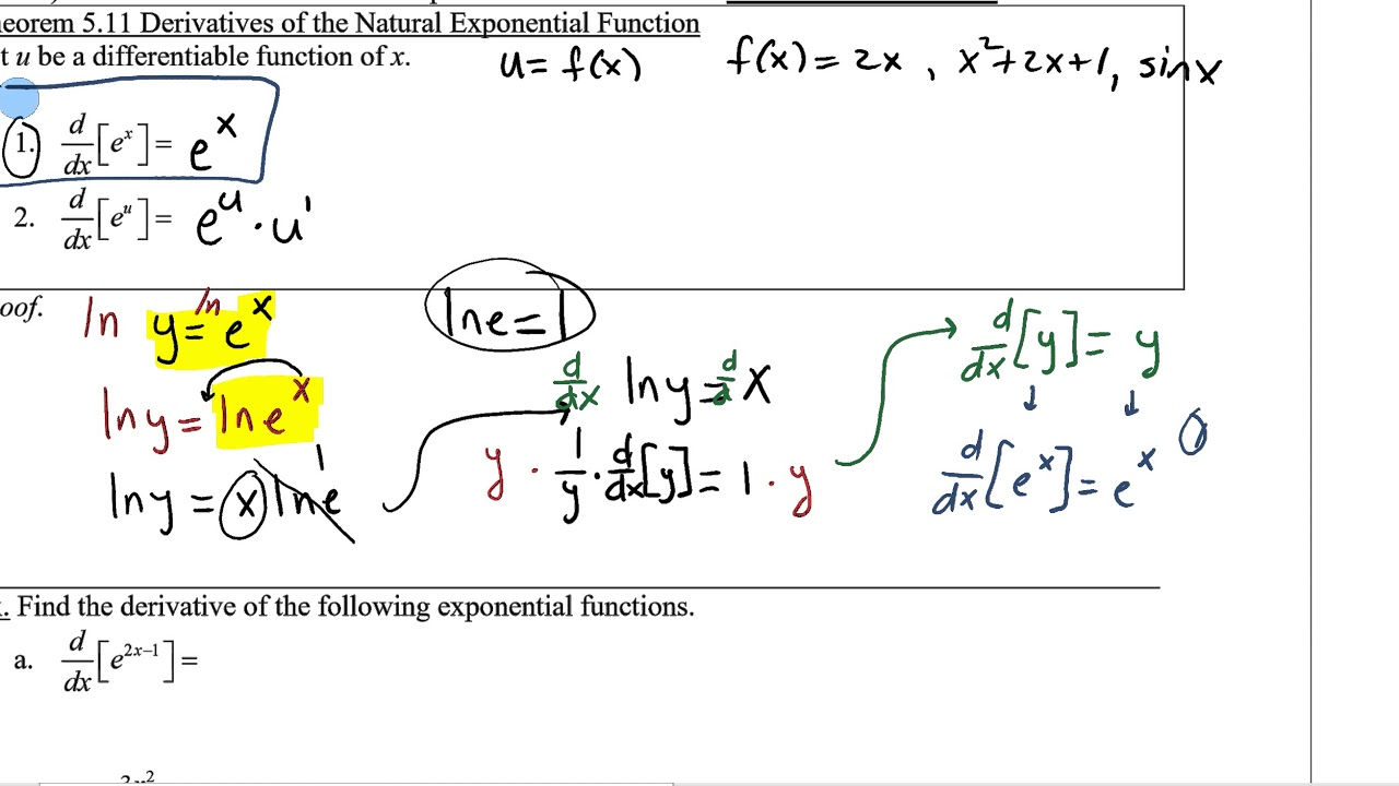 derivatives of exponential functions