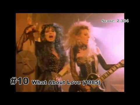 Top 10 Heart Songs