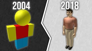 ROBLOX | Evolution of Characters (2004-2018)