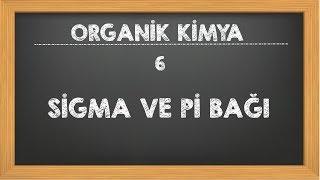 6. Sigma ve Pi Bağı Organik Kimya YKS
