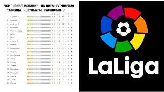 Ла лига (Примера). 12 тур. Результаты. Турнирная таблица и расписание