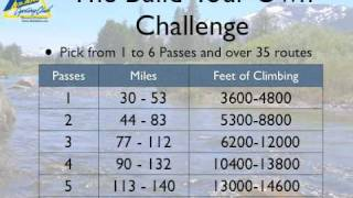Alta Alpina Challenge in Alpine County