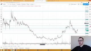 Прогноз цены на Биткоин, LTC, XRP (29 мая)