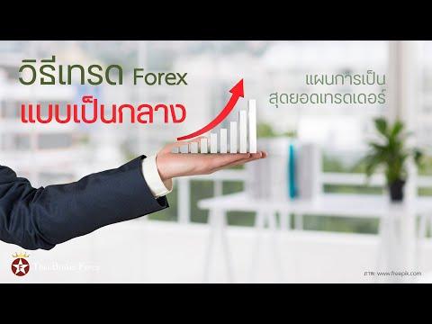 วิธีเทรด Forex แบบเป็นกลาง คืออะไร