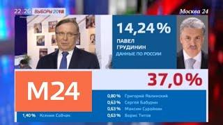 Смотреть видео Информация о подсчетах голосов поступает в штабы кандидатов - Москва 24 онлайн