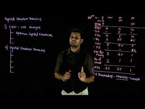 EBIT EPS Analysis/ Capital Structures / CS professional
