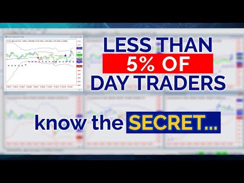 Day Traders, Never Fear Low Volatility