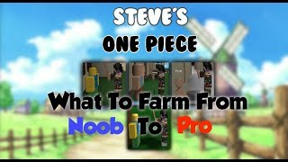 What quest to do (from noob to pro) | Steve's One Piece [ROBLOX]