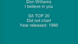 Don Williams - I believe in you.wmv