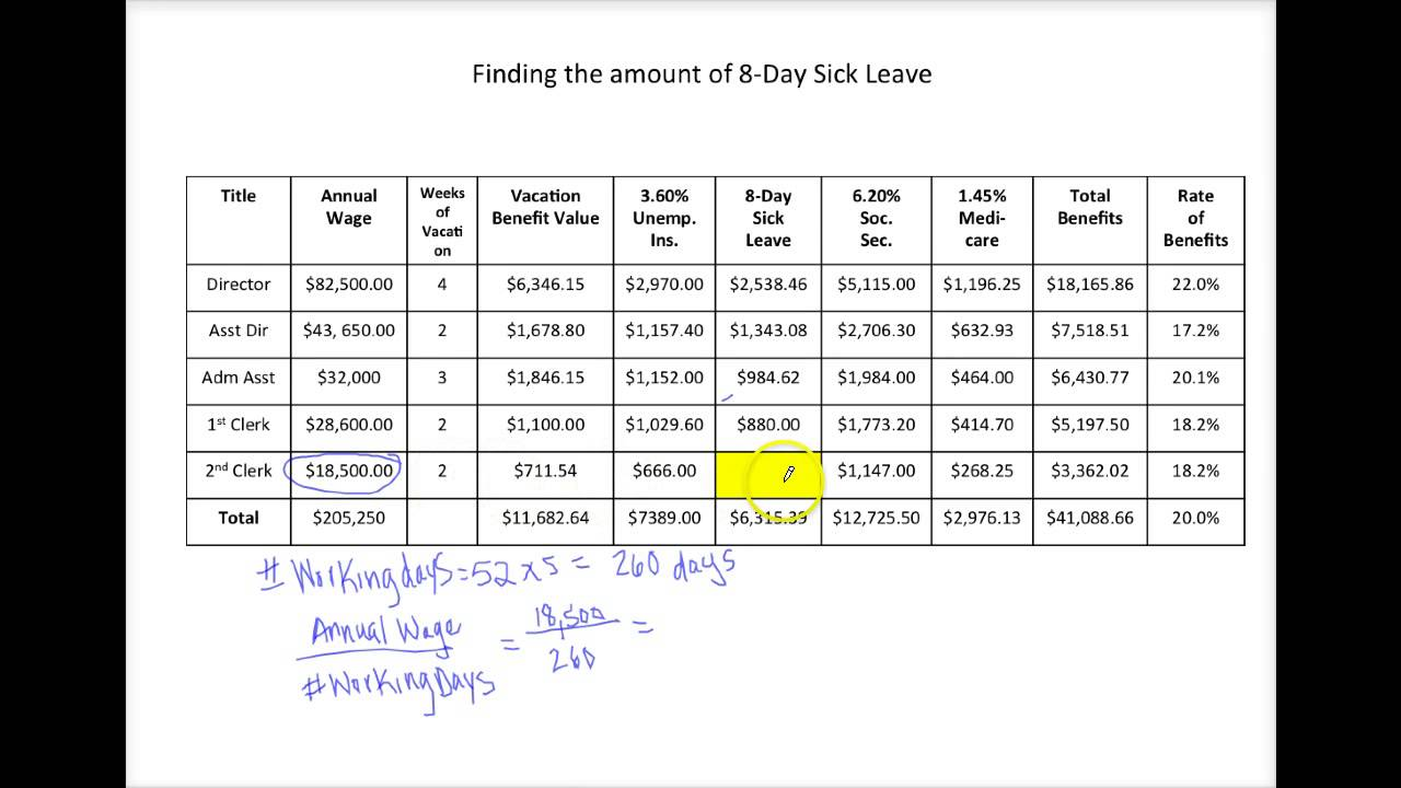project 1 calculating 8 day sick leave youtube