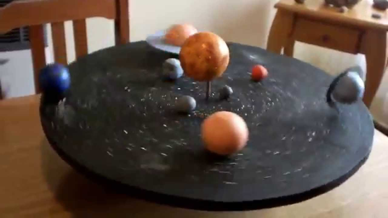 El Sistema Solar Maqueta M 243 Vil Youtube