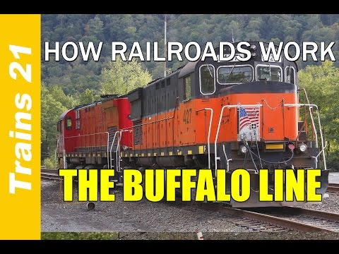 HOW RAILROADS WORK Ep. 4: Norfolk Southern's Buffalo Line