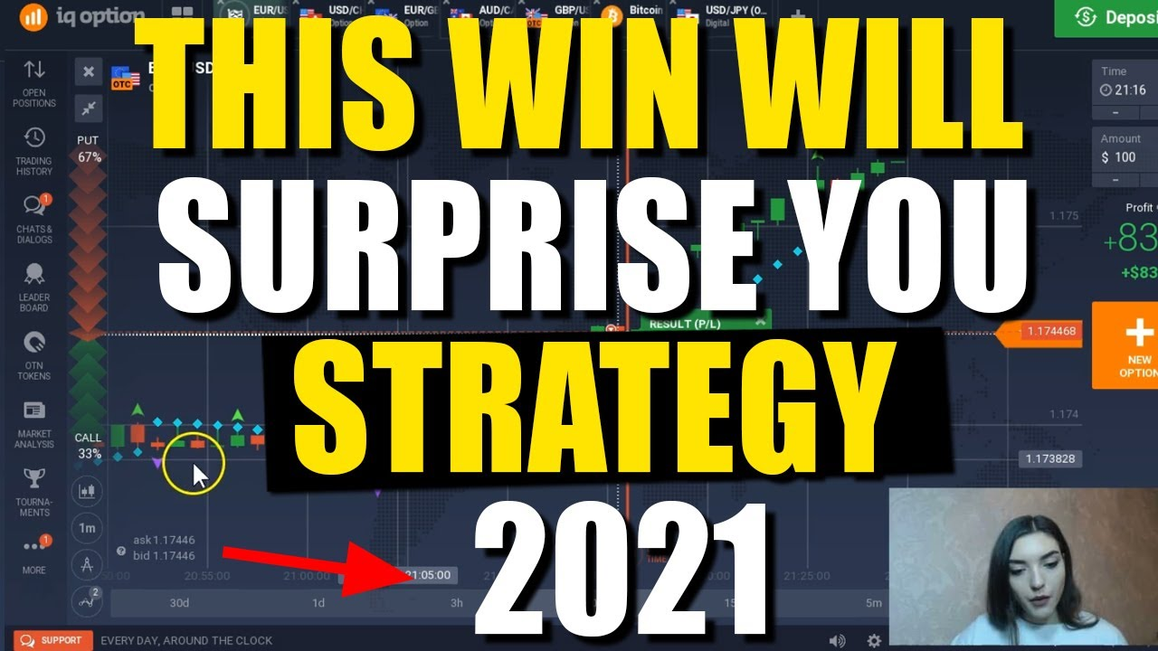 binary options trading strategy 2021 best