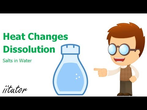 √ Heat Changes During Dissolution Of Salts In Water | Chemistry