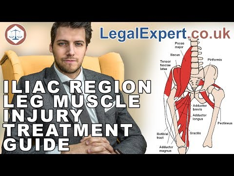 Iliac Region Leg Muscle Injury Treatment Guide ( 2019 ) UK