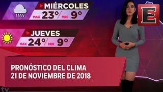 Clima para hoy 21 de noviembre de 2018
