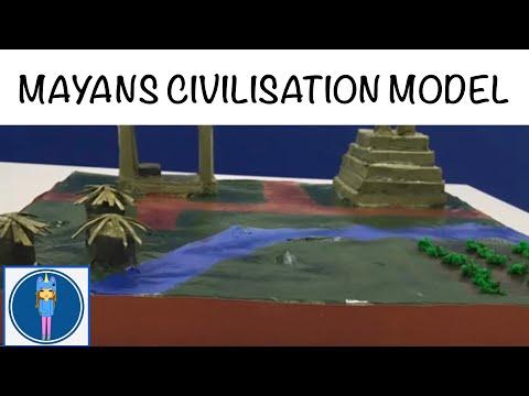 Mayan Society Model