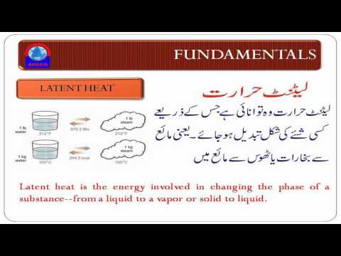 (HVAC Fundamentals part 2)kuwait hvac,ksa,uae,pakistanyouth,geopakistan,humpakistan