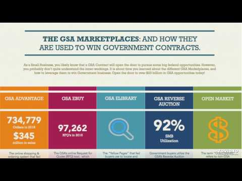 GSA Marketplaces - Get a GSA Contract and gain access to GSA Advantage, GSA eBuy, and more.