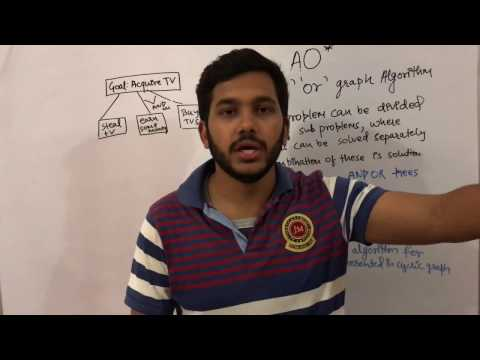 Artificial intelligence 18 AO * /ao star algorithm in ai | lecture | tutorial | sanjaypathakjec