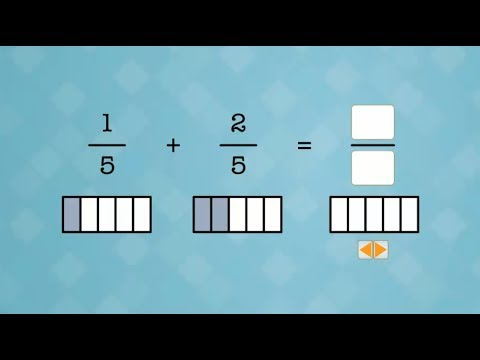 Adding and Subtracting Fractions with Pictures Pt 1 of 2