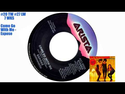 Top Cashbox Singles March 7, 1987 Top 40