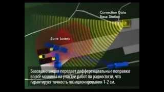 Управление техникой. Система для асфальтоукладчика Topcon mmGPS(, 2015-03-18T05:59:24.000Z)