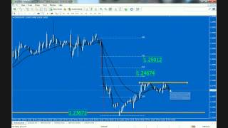 Forex Morning Show - Forex History in the Making?