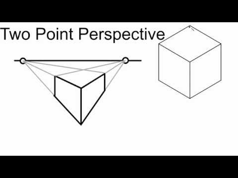 One and Two Point Point Perspective Tutorial