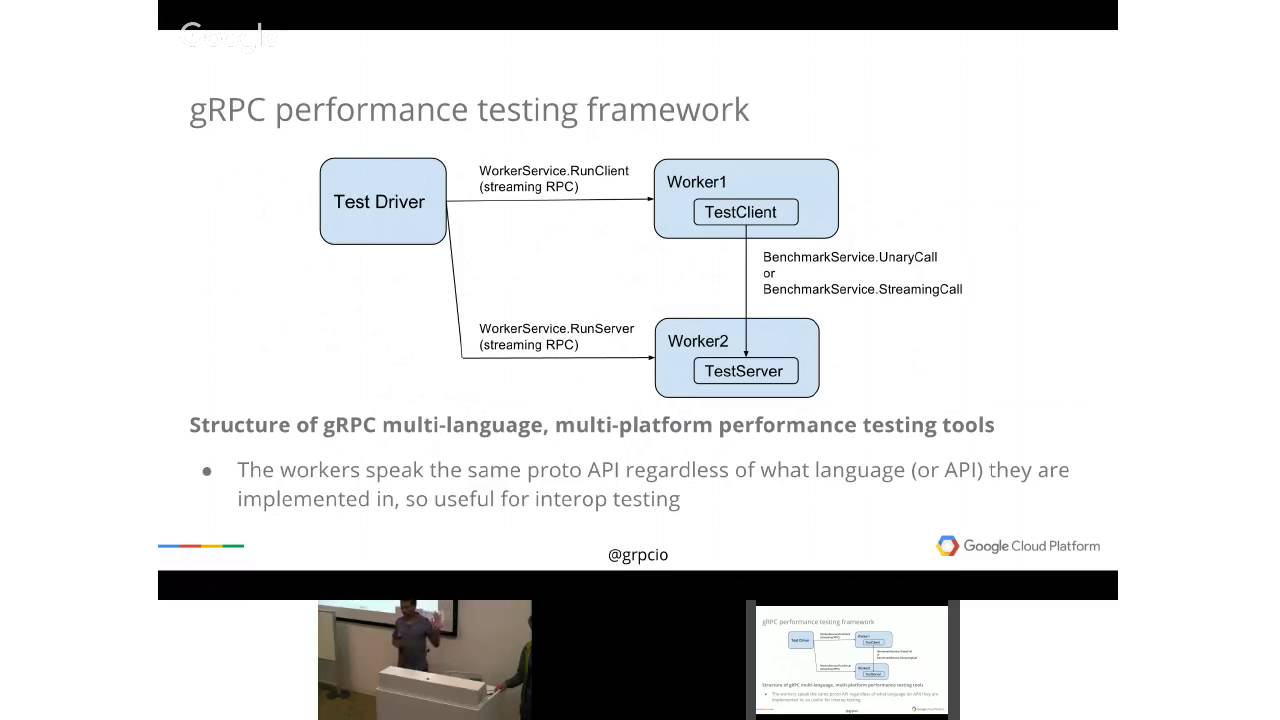gRPC - Performance Update and user presentations from YikYak and Arista