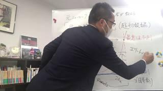 YouTube動画:【元ニューヨークタイムズ取材記者が教える】危機管理の基礎(超初級編)【上杉隆のNews23】