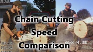 Saw Chain Cutting Speed Comparison.
