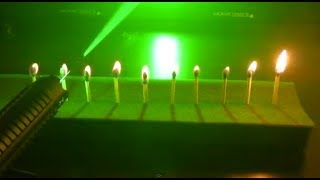Wicked Lasers Interactive: KRYPTON - Burning Tests