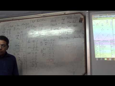 Determining Gender of child - Chandigarh (Nadi Astrology)