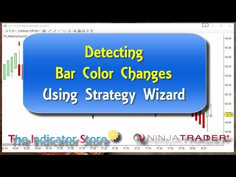 Automating Bar Color Changes with Ninjatrader