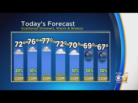 Wednesday Weather Update – Texas Alerts