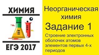 ЕГЭ по химии 2017 задание 1 - Строение электронных оболочек атомов