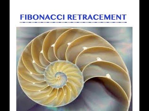 FIBONACCI RETRACEMENT, BASIC