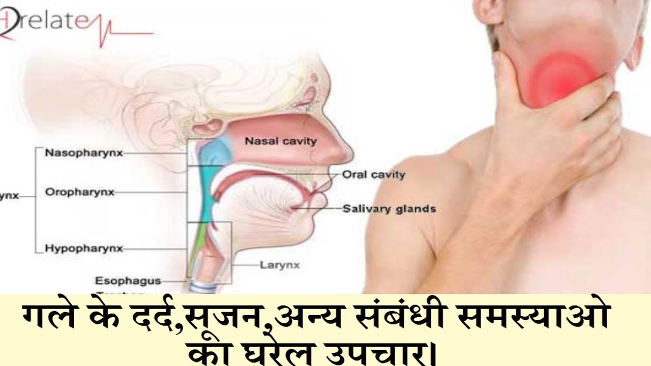 गले का दर्द,सूजन,छाले,खराश,खासी,कफ का रामबाण घरेलु उपाय।swelling and pain  in throat