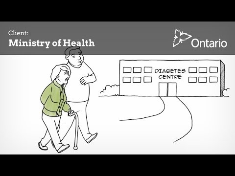 Ministry of Health  - Health Links by SwitchVideo.com