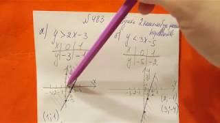 483 Алгебра 9 класс. Неравенства с двумя переменными.