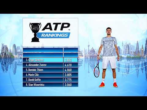 ATP Rankings Update 15 January 2018