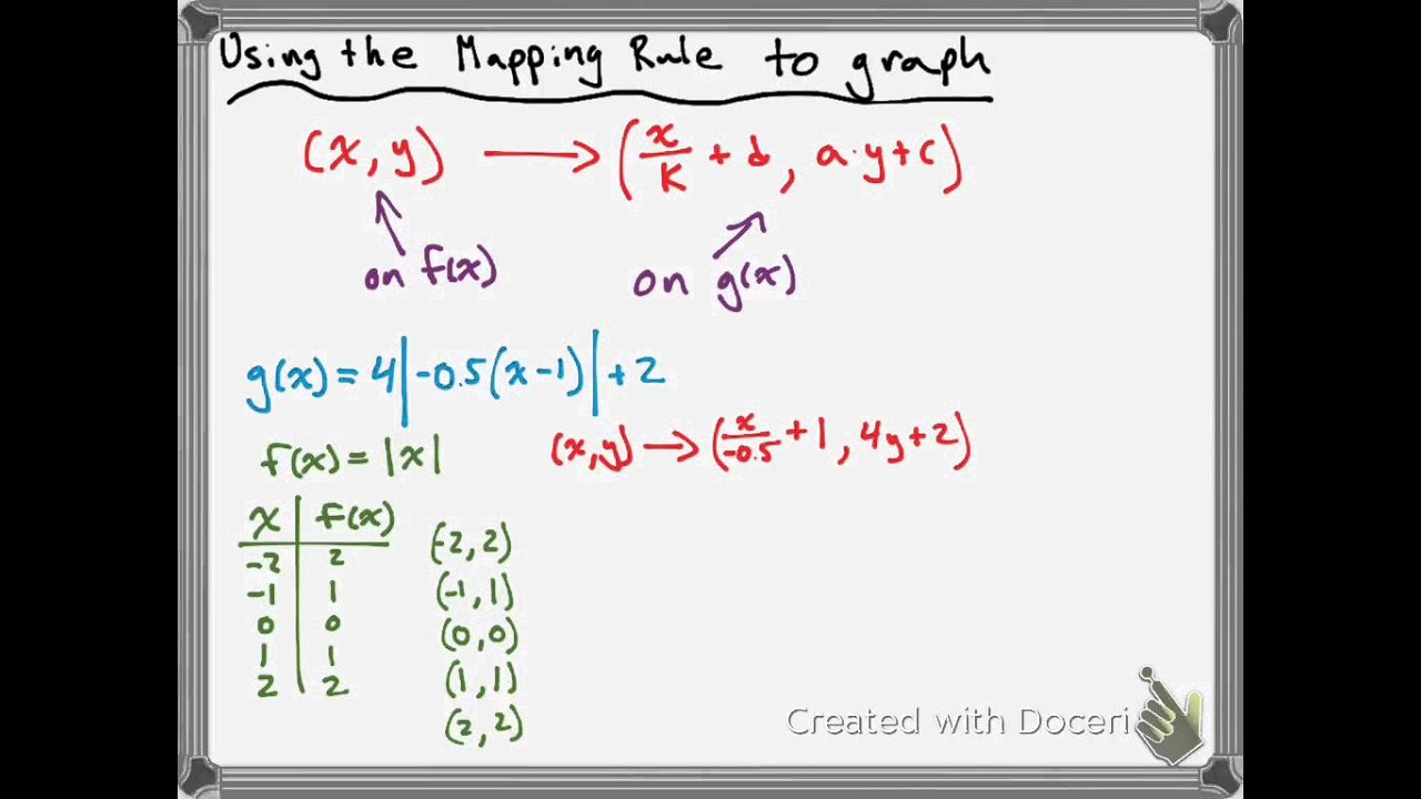 Using the mapping rule to graph a transformed function youtube ccuart Gallery