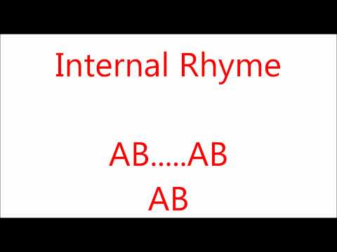 How To Rap - Rhyme Schemes