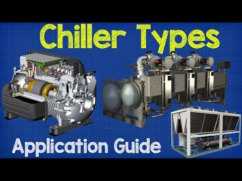 Chiller Types and Application Guide - Chiller basics, working principle